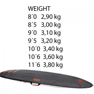 ion-sup-paddle-board-core-bag-2015-spec1.png